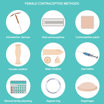 Métodos de anticonceptivos femeninos