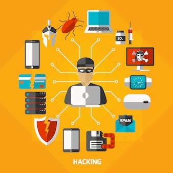 Métodos de hacking composición redonda