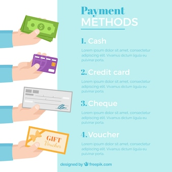 Métodos de pago con estilo de infografía
