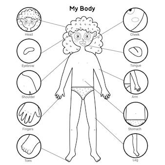 Mi cuerpo partes cartel educativo en blanco y negro con una niña. aprendizaje del cuerpo humano para niños en edad escolar y preescolar. plantilla de página para colorear.