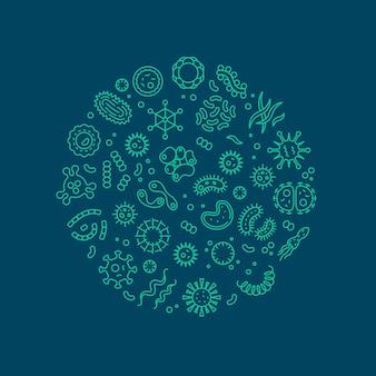Microbios, virus, bacterias, células de microorganismos y línea de organismos primitivos.