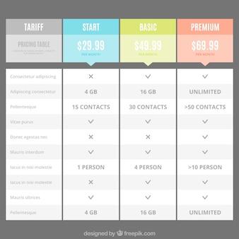 Modelos de tablas de tarifas de precios