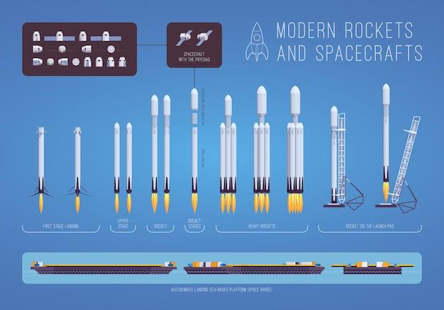 Modernos cohetes y naves espaciales.