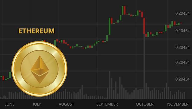 Moneda ethereum disminuir el valor de cambio del precio virtual digital subir el gráfico
