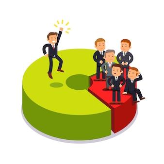 Monopolista que posee el 80 por ciento de participación en un mercado