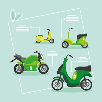 Motocicletas eléctricas ecología
