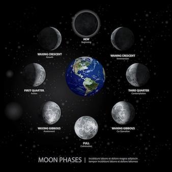 Movimientos de las fases lunares ilustración vectorial realista