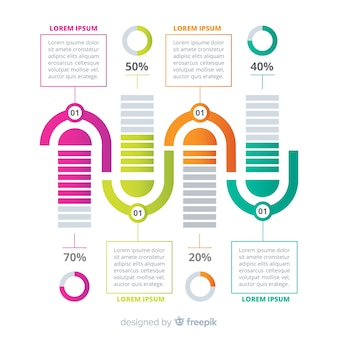 Muestra infografía pasos colorida