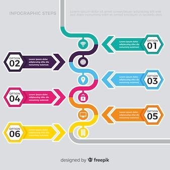 Muestra infografía por pasos