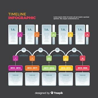 Muestra línea temporal infográfica diseño plano