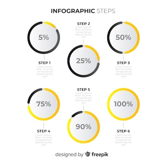 Muestra pasos infografía planos