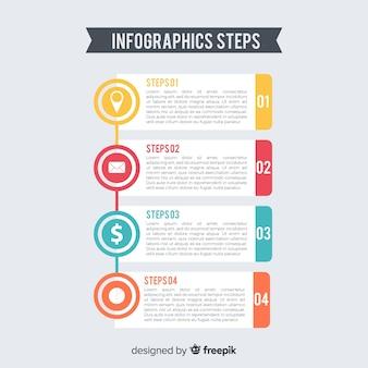 Muestra pasos planos infografía