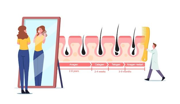 Mujer admira su pelusa en el espejo. pequeño personaje de doctor con enorme peine en los ciclos de crecimiento y pérdida de cabello