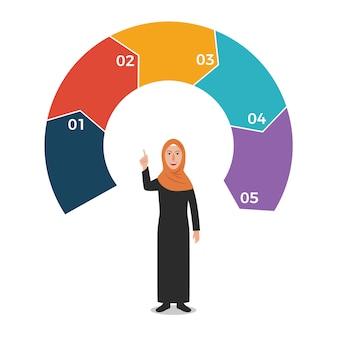 Mujer árabe con infografía de flechas de círculo en blanco