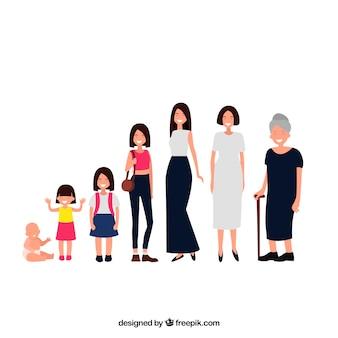Mujer asiática en diferentes edades