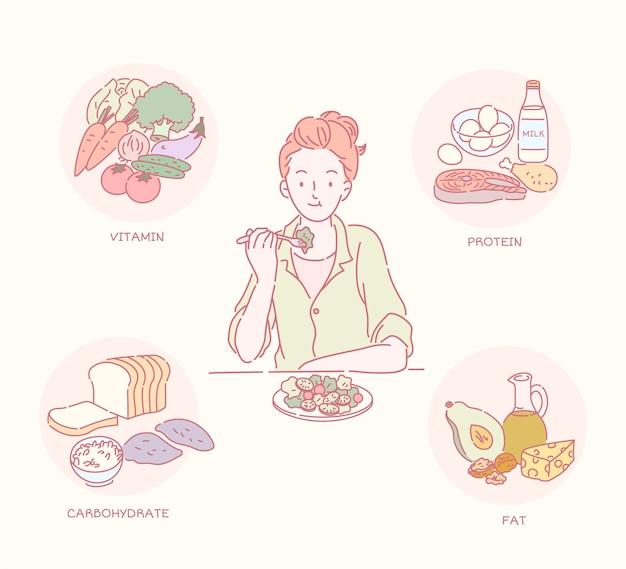Mujer comiendo ensalada saludable en estilo de línea dibujada a mano, todo tipo de ingredientes alimentarios