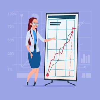 Mujer de negocios con flip chart