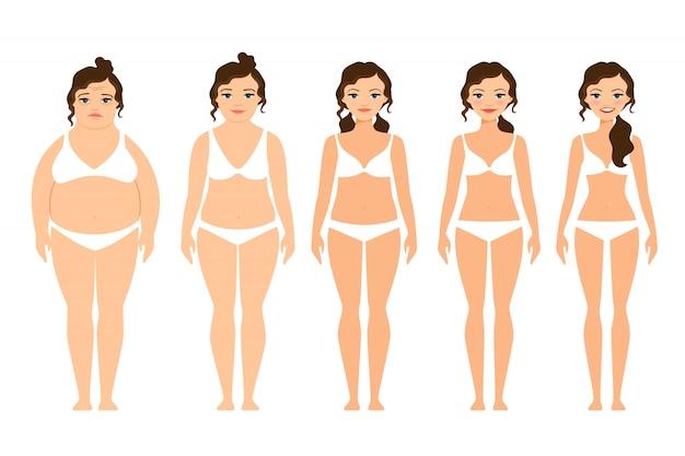 Mujer de dibujos animados antes y después de la ilustración vectorial de dieta