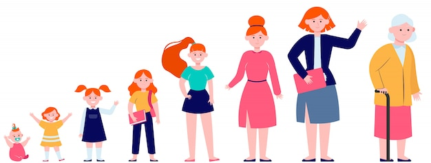Mujer de dibujos animados en ilustración plana de diferentes edades