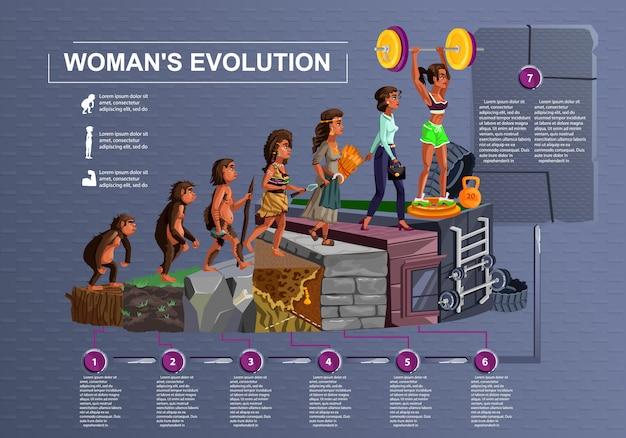 Mujer evolución en el tiempo línea vectorial concepto de ilustración de dibujos animados proceso de desarrollo femenino del mono, primate erectus, edad de piedra