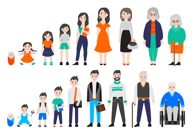 Mujer y hombre en diferentes edades. de niño a anciano. generación adolescente, adulto y bebé. proceso de envejecimiento. ilustración