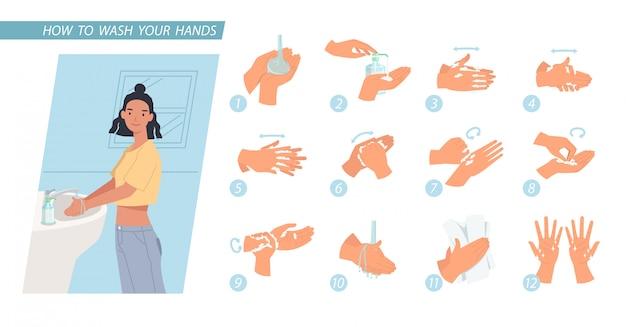 Mujer joven que se lava las manos. pasos de infografía cómo lavarse las manos correctamente. prevención contra virus e infecciones. concepto de higiene. ilustración en un estilo plano