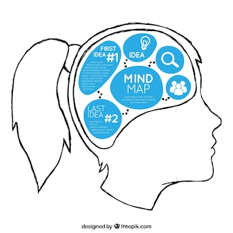 Mujer con mapa conceptual en su cabeza