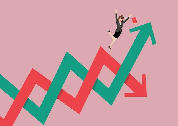 Mujer de negocios perdiendo el equilibrio en la flecha de fluctuación del mercado de valores. grafica arriba y grafica abajo concepto.