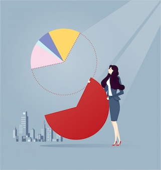 Mujer de negocios que comparte el gráfico de sectores del beneficio. concepto de negocio