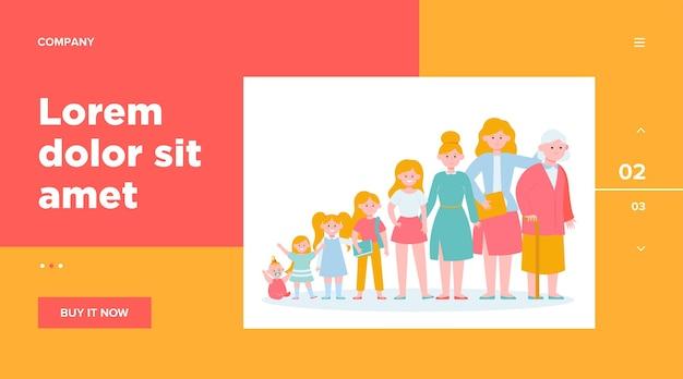 Mujer sonriente en diferentes edades. señora, infancia, madre. ciclo de crecimiento y concepto de generación para el diseño de sitios web o páginas web de destino