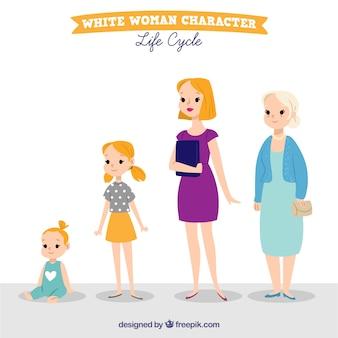 Mujeres en diferentes edades