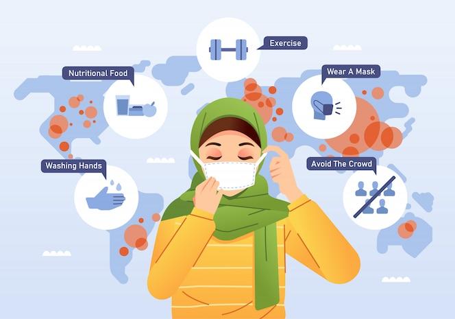 Mujeres hijab con máscara para evitar la propagación del virus y la ilustración mundial como ilustración de fondo