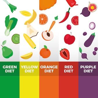 Multicolor comer una infografía arcoiris