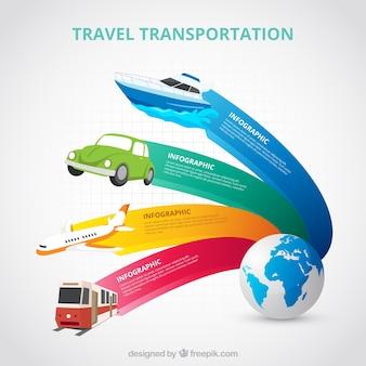 Mundo y transportes con banners de colores