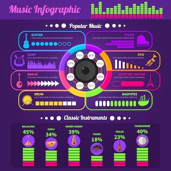 Música infografía brillante bandera plana elegante