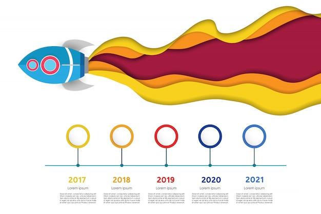 Nave espacial de estilo de corte de papel con infografía de línea de tiempo