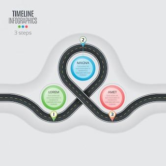 Navegación mapa información pasos línea de tiempo