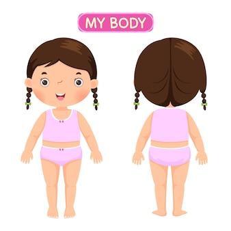 Niña mostrando partes del cuerpo