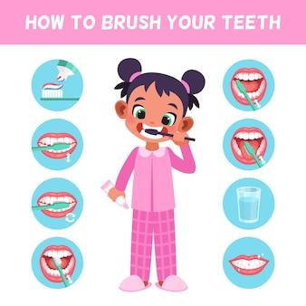 Niño cepillarse los dientes. aprenda a cepillarse los dientes correctamente para los niños, linda chica en la rutina de higiene matutina del baño, cuidado dental con cepillo de dientes y pasta de dientes, paso a paso, instrucción de cartel plano vectorial