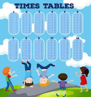 Niños con tablas de tiempos de matemáticas