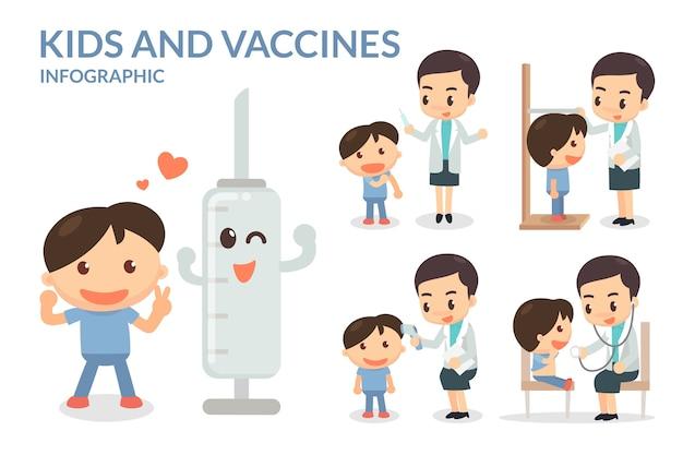 Niños y vacunas