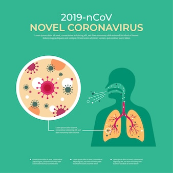 Novela infografía de coronavirus