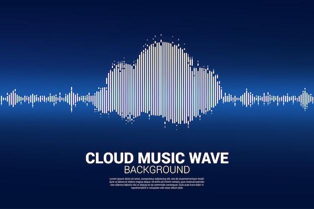 Nube de música y concepto de tecnología de sonido.