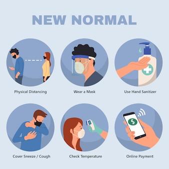 Nuevos consejos normales en lugares públicos para mantener el distanciamiento físico, usar una máscara, usar desinfectante para manos, cubrirse los estornudos y la tos, verificar la temperatura corporal, usar el pago en línea para la transacción. flat covid19
