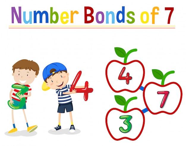 Número de bonos de 7