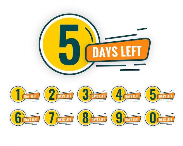 Número de días restantes contra resumen