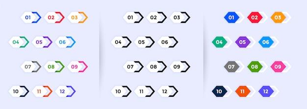 Número de puntos de bala establecidos del uno al doce