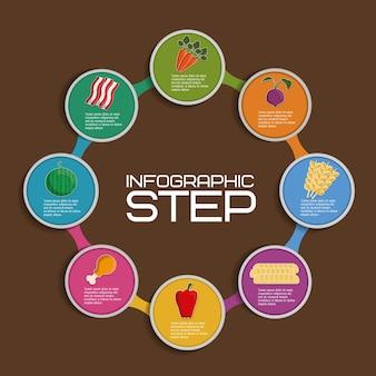 Nutrición y concepto orgánico
