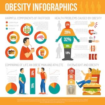 Obesidad concepto infografía
