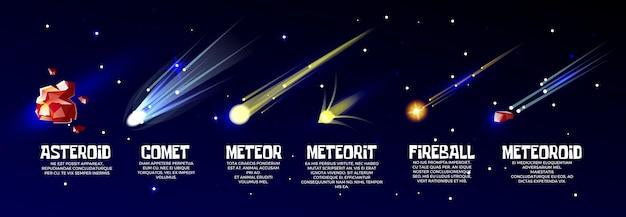 Objetos de dibujos animados del espacio exterior establecidos. cometa frío brillante, meteorito, meteorito de caída rápida
